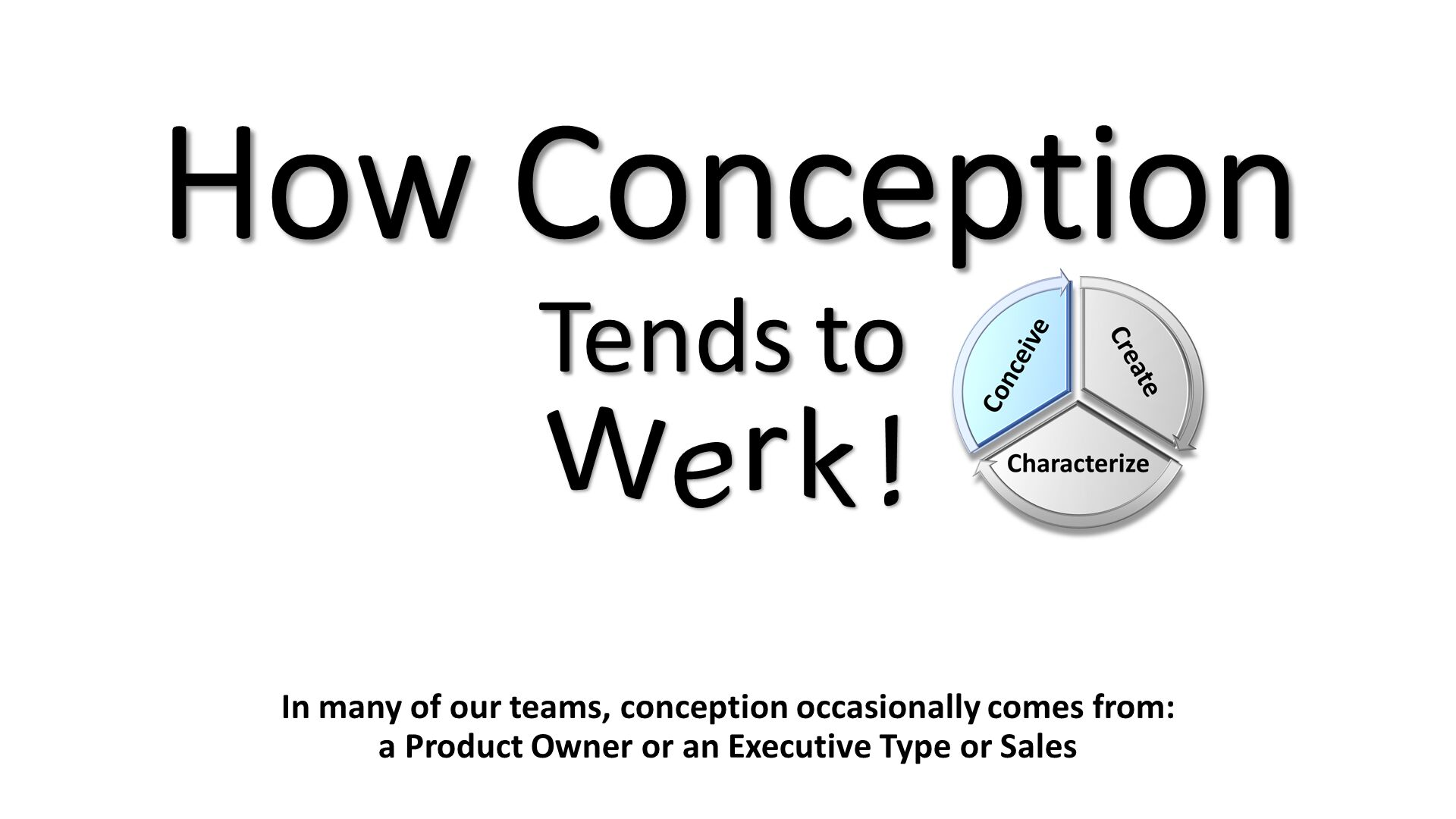 How Conception. In many of our teams, conception occasionally comes from:a Product Owner or an Executive Type or Sales . Werk!. Tends to.