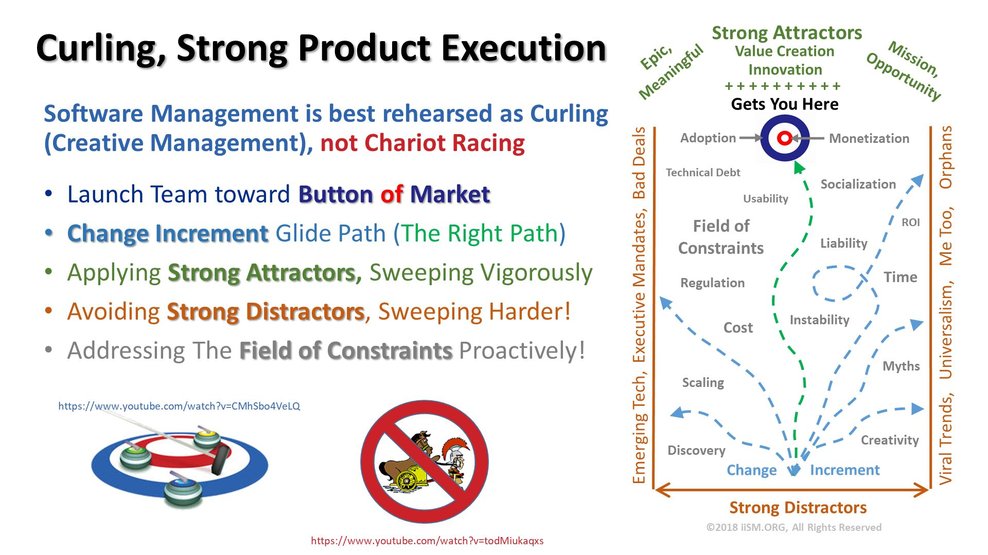 Curling, Strong Product Execution. Software Management is best rehearsed as Curling (Creative Management), not Chariot Racing Launch Team toward Button of Market Change Increment Glide Path (The Right Path) Applying Strong Attractors, Sweeping Vigorously Avoiding Strong Distractors, Sweeping Harder! Addressing The Field of Constraints Proactively!. https://www.youtube.com/watch?v=CMhSbo4VeLQ. https://www.youtube.com/watch?v=todMiukaqxs.