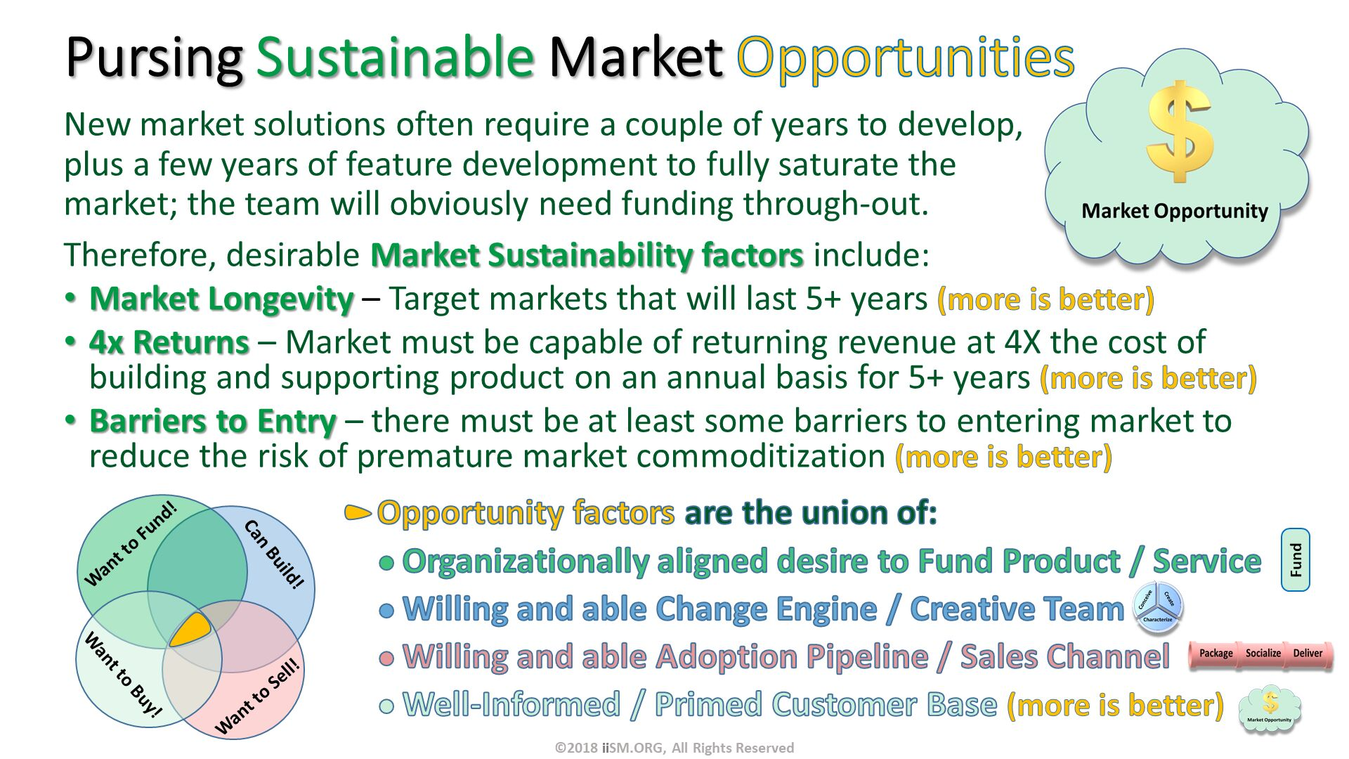 Therefore, desirable Market Sustainability factors include: Market Longevity – Target markets that will last 5+ years (more is better) 4x Returns – Market must be capable of returning revenue at 4X the cost of building and supporting product on an annual basis for 5+ years (more is better) Barriers to Entry – there must be at least some barriers to entering market to reduce the risk of premature market commoditization (more is better) . Pursing Sustainable Market Opportunities. New market solutions often require a couple of years to develop, plus a few years of feature development to fully saturate the market; the team will obviously need funding through-out. . ©2018 iiSM.ORG, All Rights Reserved. Fund.