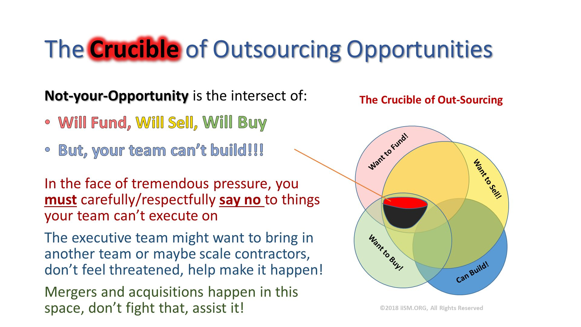 The Crucible of Outsourcing Opportunities. Not-your-Opportunity is the intersect of: Will Fund, Will Sell, Will Buy But, your team can't build!!!  In the face of tremendous pressure, you must carefully/respectfully say no to things your team can't execute on The executive team might want to bring in another team or maybe scale contractors, don't feel threatened, help make it happen! Mergers and acquisitions happen in this space, don't fight that, assist it! .
