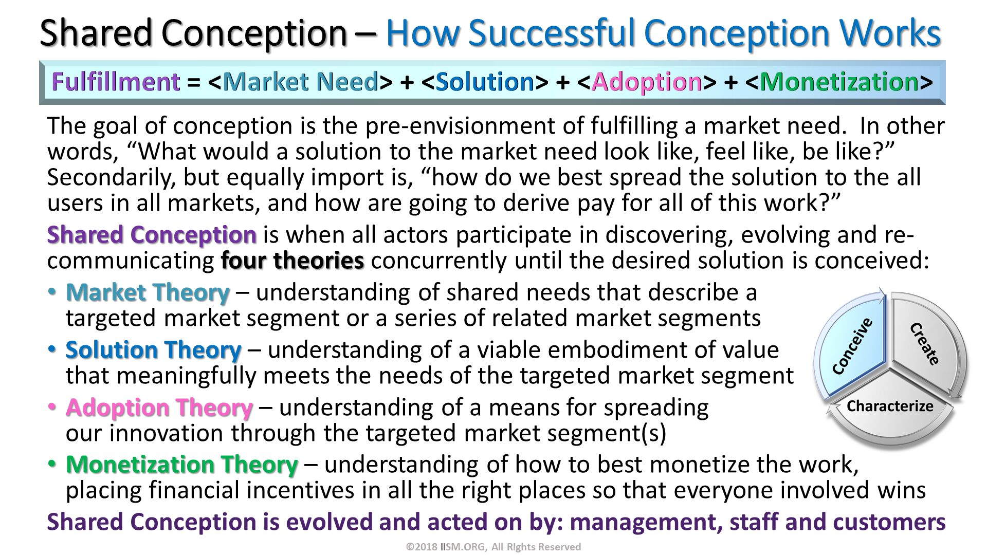 "Shared Conception – How Successful Conception Works. Fulfillment = <Market Need> + <Solution> + <Adoption> + <Monetization>. The goal of conception is the pre-envisionment of fulfilling a market need.  In other words, ""What would a solution to the market need look like, feel like, be like?""  Secondarily, but equally import is, ""how do we best spread the solution to the all users in all markets, and how are going to derive pay for all of this work?"" Shared Conception is when all actors participate in discovering, evolving and re-communicating four theories concurrently until the desired solution is conceived: Market Theory – understanding of shared needs that describe a targeted market segment or a series of related market segments Solution Theory – understanding of a viable embodiment of value that meaningfully meets the needs of the targeted market segment Adoption Theory – understanding of a means for spreadingour innovation through the targeted market segment(s) Monetization Theory – understanding of how to best monetize the work,placing financial incentives in all the right places so that everyone involved wins Shared Conception is evolved and acted on by: management, staff and customers . ©2018 iiSM.ORG, All Rights Reserved."