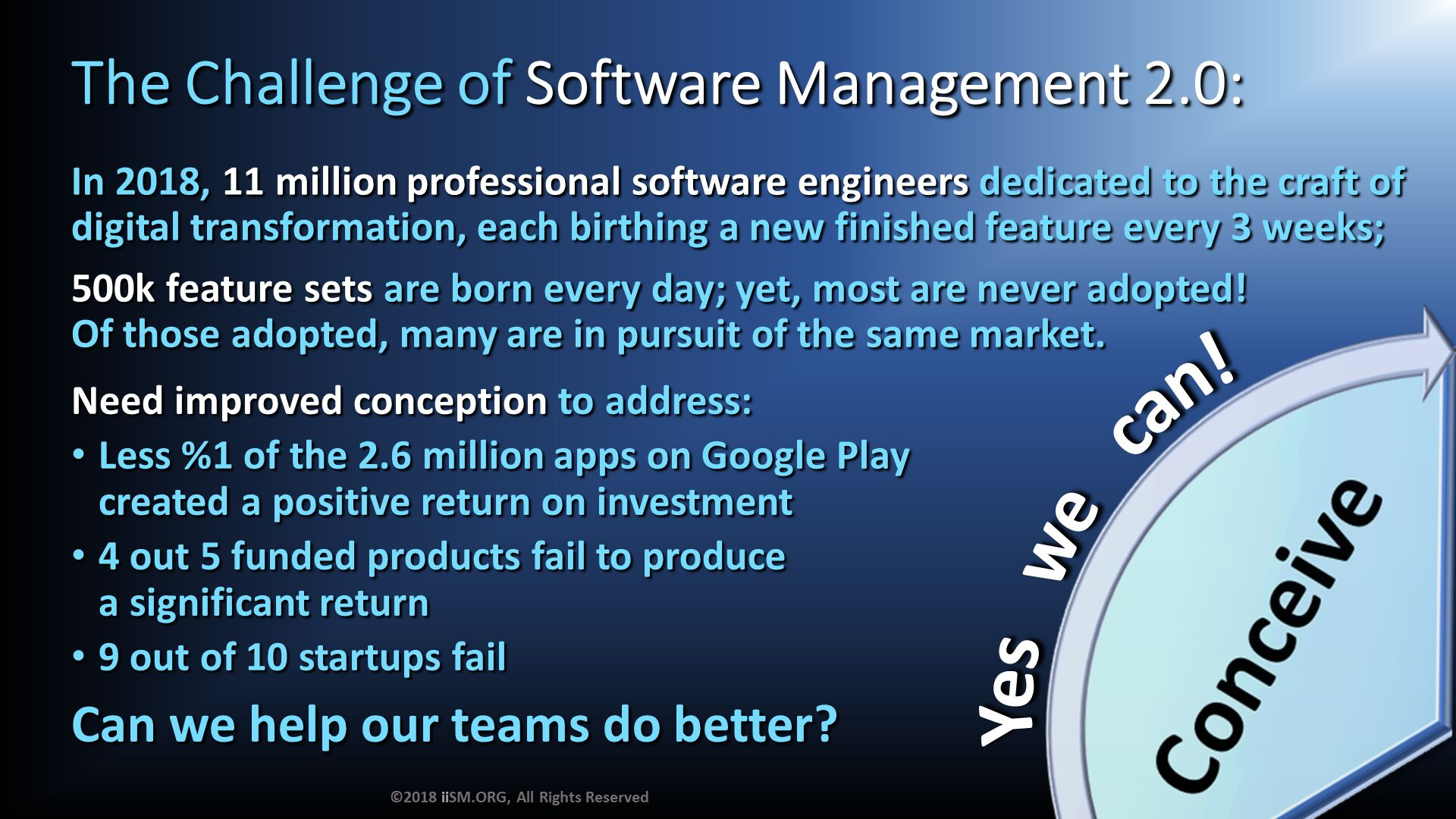 The Challenge of Software Management 2.0:. In 2018, 11 million professional software engineers dedicated to the craft of digital transformation, each birthing a new finished feature every 3 weeks; 500k feature sets are born every day; yet, most are never adopted!Of those adopted, many are in pursuit of the same market. ©2018 iiSM.ORG, All Rights Reserved. Need improved conception to address: Less %1 of the 2.6 million apps on Google Play created a positive return on investment 4 out 5 funded products fail to produce a significant return 9 out of 10 startups fail Can we help our teams do better?  . Yes   we   can!.