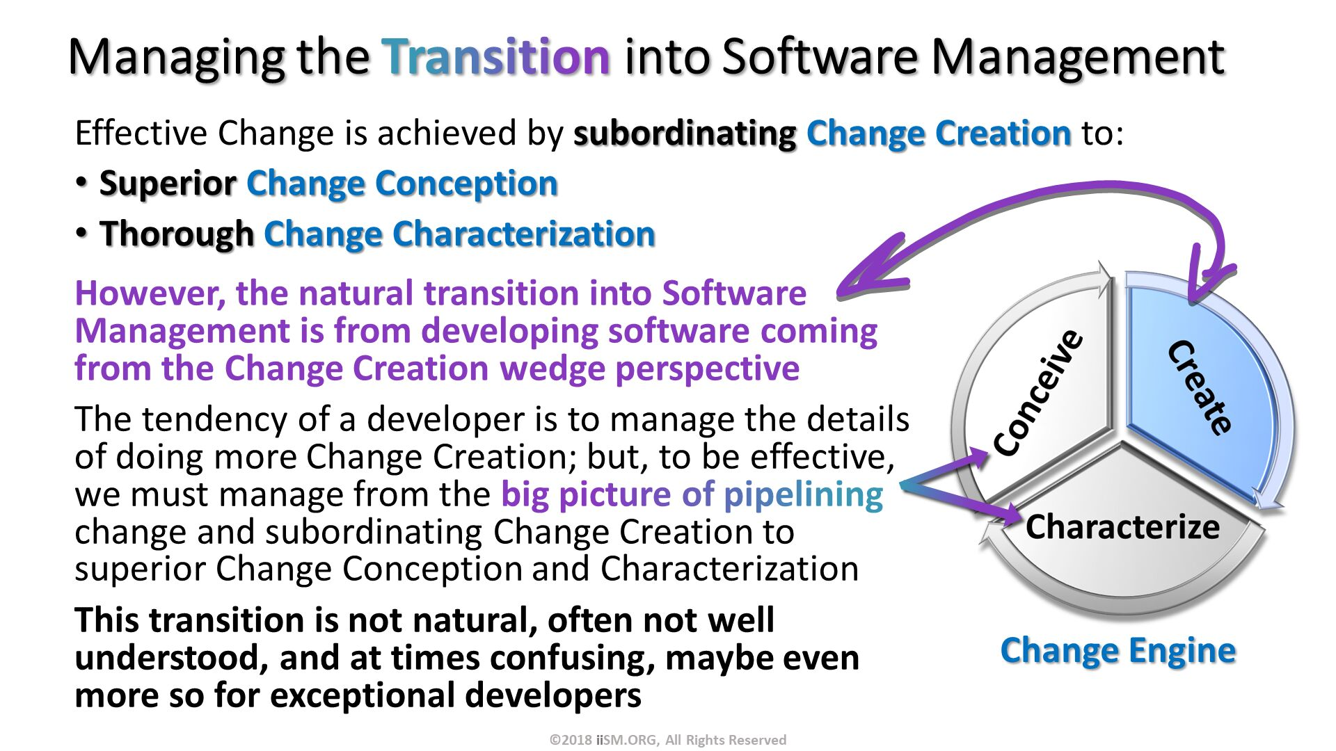 Managing the Transition into Software Management. Effective Change is achieved by subordinating Change Creation to: Superior Change Conception Thorough Change Characterization. ©2018 iiSM.ORG, All Rights Reserved. However, the natural transition into Software Management is from developing software coming from the Change Creation wedge perspective. Change Engine . The tendency of a developer is to manage the details of doing more Change Creation; but, to be effective, we must manage from the big picture of pipelining change and subordinating Change Creation to superior Change Conception and Characterization This transition is not natural, often not well understood, and at times confusing, maybe even more so for exceptional developers .