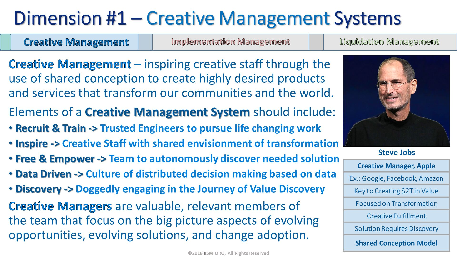 Creative Management – inspiring creative staff through the use of shared conception to create highly desired products and services that transform our communities and the world. Elements of a Creative Management System should include: Recruit & Train -> Trusted Engineers to pursue life changing work Inspire -> Creative Staff with shared envisionment of transformation Free & Empower -> Team to autonomously discover needed solution Data Driven -> Culture of distributed decision making based on data  Discovery -> Doggedly engaging in the Journey of Value Discovery Creative Managers are valuable, relevant members of the team that focus on the big picture aspects of evolving opportunities, evolving solutions, and change adoption. Dimension #1 – Creative Management Systems. Steve Jobs. ©2018 iiSM.ORG, All Rights Reserved.