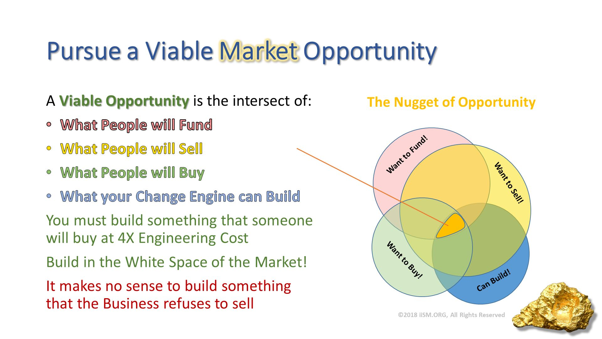 Pursue a Viable Market Opportunity. A Viable Opportunity is the intersect of: What People will Fund What People will Sell What People will Buy What your Change Engine can Build You must build something that someone will buy at 4X Engineering Cost Build in the White Space of the Market! It makes no sense to build something that the Business refuses to sell .