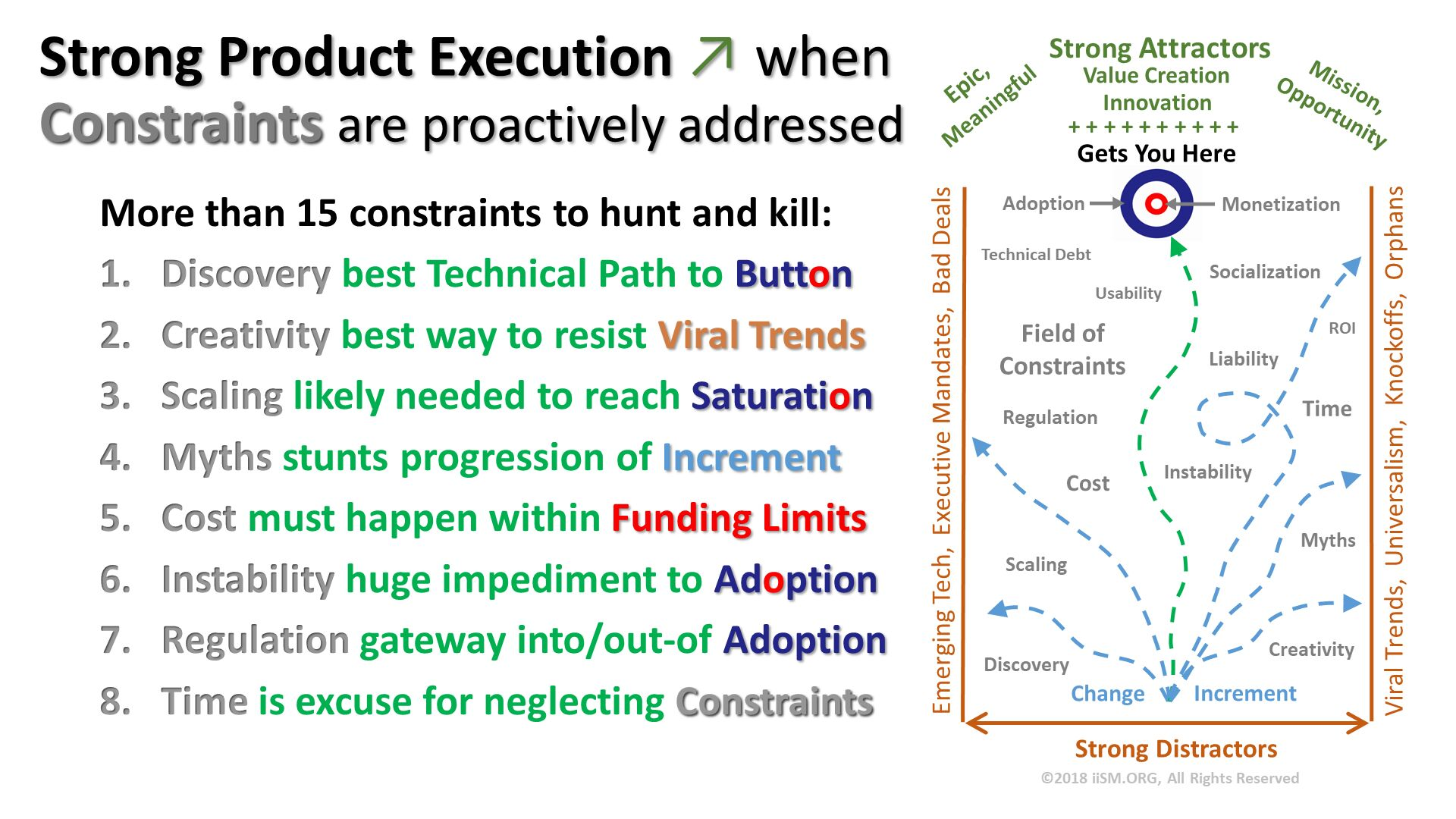 Strong Product Execution ↗ whenConstraints are proactively addressed. More than 15 constraints to hunt and kill: Discovery best Technical Path to Button Creativity best way to resist Viral Trends Scaling likely needed to reach Saturation  Myths stunts progression of Increment Cost must happen within Funding Limits Instability huge impediment to Adoption Regulation gateway into/out-of Adoption Time is excuse for neglecting Constraints    .