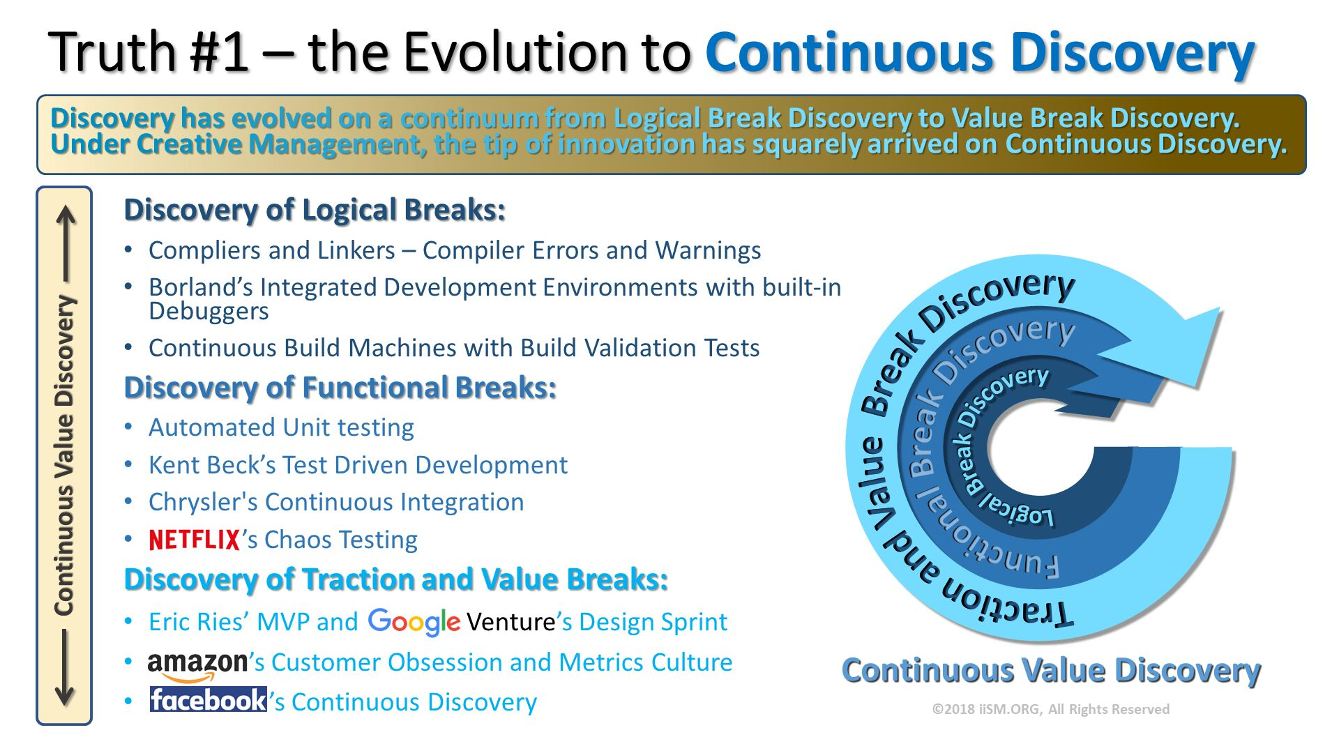 Truth #1 – the Evolution to Continuous Discovery. Discovery of Logical Breaks: Compliers and Linkers – Compiler Errors and Warnings Borland's Integrated Development Environments with built-in Debuggers Continuous Build Machines with Build Validation Tests Discovery of Functional Breaks: Automated Unit testing Kent Beck's Test Driven Development Chrysler's Continuous Integration NETFLIX's Chaos Testing  Discovery of Traction and Value Breaks: Eric Ries' MVP and                 Venture's Design Sprint                 's Customer Obsession and Metrics Culture Facebook  's Continuous Discovery. Discovery has evolved on a continuum from Logical Break Discovery to Value Break Discovery.  Under Creative Management, the tip of innovation has squarely arrived on Continuous Discovery.