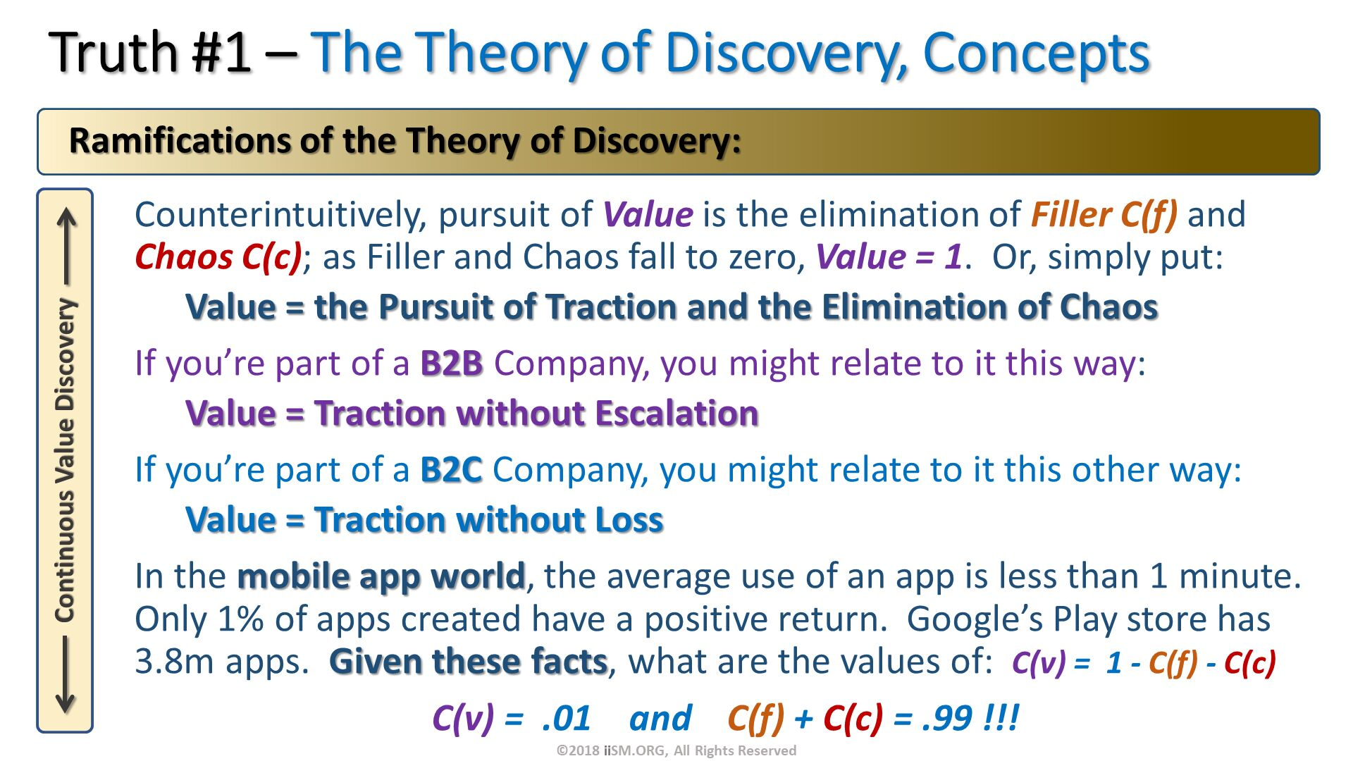 Truth #1 – The Theory of Discovery, Concepts. Counterintuitively, pursuit of Value is the elimination of Filler C(f) and Chaos C(c); as Filler and Chaos fall to zero, Value = 1.  Or, simply put:   Value = the Pursuit of Traction and the Elimination of Chaos If you're part of a B2B Company, you might relate to it this way: Value = Traction without Escalation If you're part of a B2C Company, you might relate to it this other way: Value = Traction without Loss In the mobile app world, the average use of an app is less than 1 minute.  Only 1% of apps created have a positive return.  Google's Play store has 3.8m apps.  Given these facts, what are the values of:  C(v) =  1 - C(f) - C(c) C(v) =  .01    and    C(f) + C(c) = .99 !!! .   Ramifications of the Theory of Discovery: . ©2018 iiSM.ORG, All Rights Reserved.