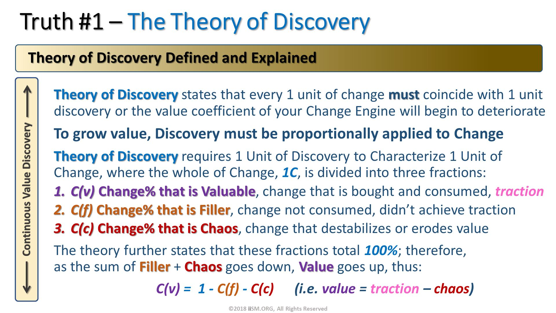 Truth #1 – The Theory of Discovery. Theory of Discovery states that every 1 unit of change must coincide with 1 unit discovery or the value coefficient of your Change Engine will begin to deteriorate To grow value, Discovery must be proportionally applied to Change Theory of Discovery requires 1 Unit of Discovery to Characterize 1 Unit of Change, where the whole of Change, 1C, is divided into three fractions: C(v) Change% that is Valuable, change that is bought and consumed, traction C(f) Change% that is Filler, change not consumed, didn't achieve traction C(c) Change% that is Chaos, change that destabilizes or erodes value The theory further states that these fractions total 100%; therefore, as the sum of Filler + Chaos goes down, Value goes up, thus:                               C(v) =  1 - C(f) - C(c)      (i.e. value = traction – chaos).   Theory of Discovery Defined and Explained. ©2018 iiSM.ORG, All Rights Reserved.