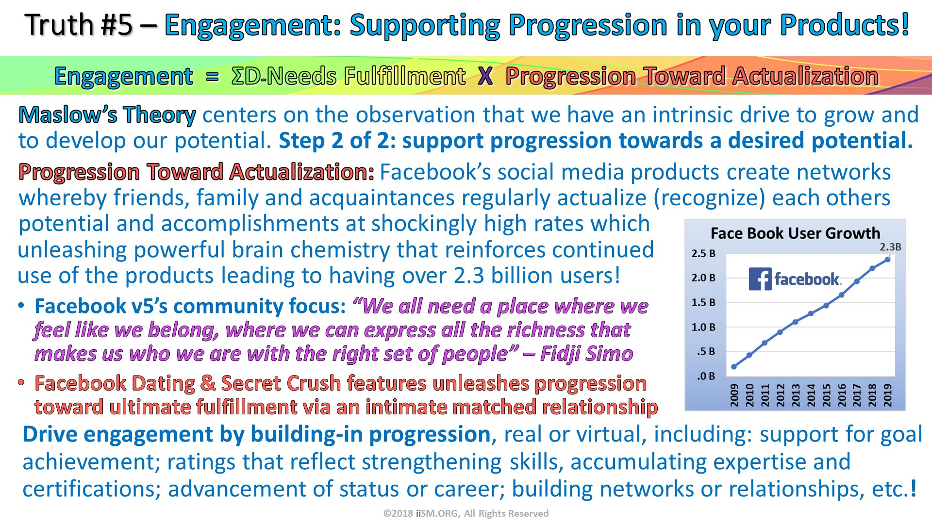 "©2018 iiSM.ORG, All Rights Reserved.  . Maslow's Theory centers on the observation that we have an intrinsic drive to grow and to develop our potential. Step 2 of 2: support progression towards a desired potential. Progression Toward Actualization: Facebook's social media products create networks whereby friends, family and acquaintances regularly actualize (recognize) each others potential and accomplishments at shockingly high rates which . unleashing powerful brain chemistry that reinforces continued use of the products leading to having over 2.3 billion users! Facebook v5's community focus: ""We all need a place where we feel like we belong, where we can express all the richness that makes us who we are with the right set of people"" – Fidji Simo Facebook Dating & Secret Crush features unleashes progression toward ultimate fulfillment via an intimate matched relationship. Drive engagement by building-in progression, real or virtual, including: support for goal achievement; ratings that reflect strengthening skills, accumulating expertise and certifications; advancement of status or career; building networks or relationships, etc.!. Truth #5 – Engagement: Supporting Progression in your Products! . Engagement  =  ΣD-Needs Fulfillment  X  Progression Toward Actualization."